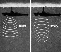 What is Ping?