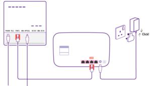 BT Full Fibre Broadband Router Cabling