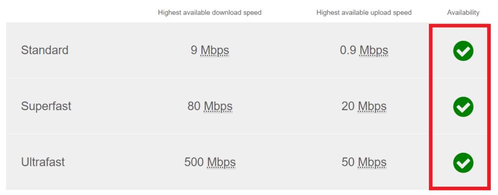 fibre broadband coverage checker