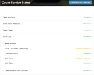 Zoom Service Status